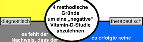 """Vitamin D ist """"wirkungslos"""" ?"""